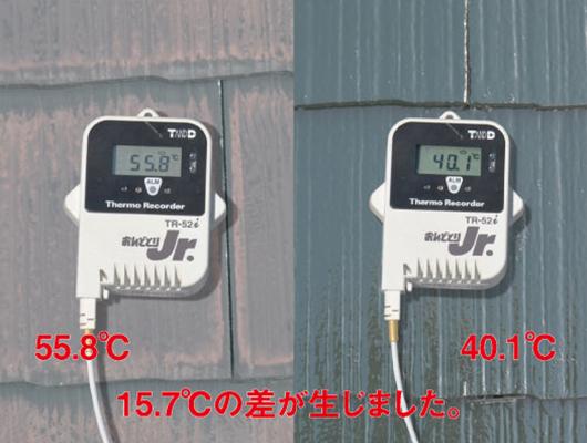 温度上昇試験 (アステックペイントジャパンから抜粋)