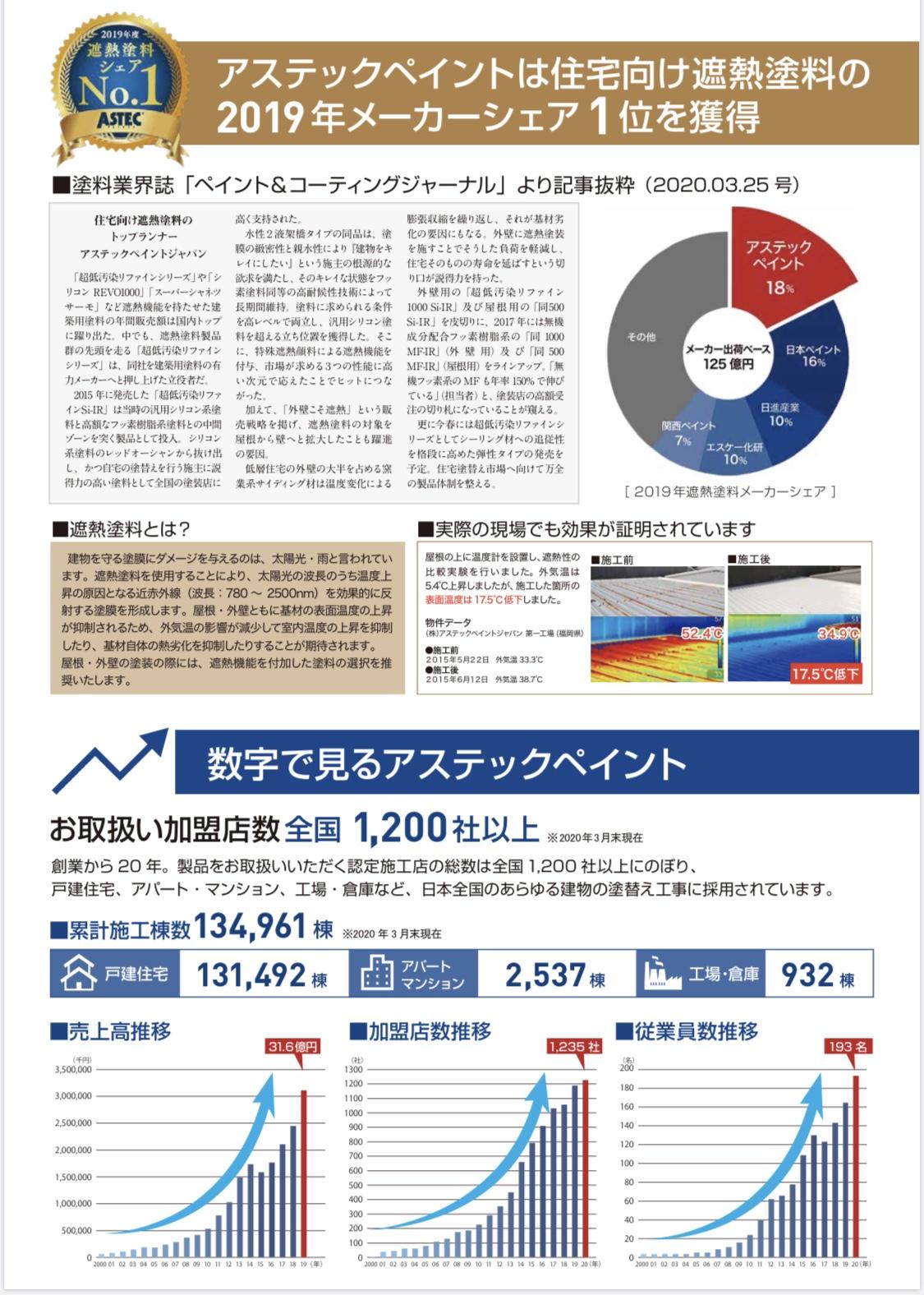 アステックペイントジャパン カタログ2