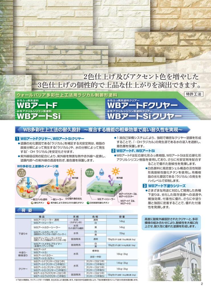 WB多彩仕上工法カタログ2P・スズカファイン株式会社